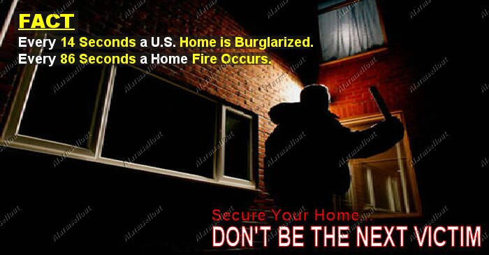 Every 14 Seconds a U.S. Home is Burglarized. Don't be the Next Victim.